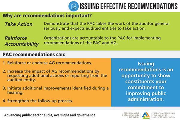 Issuing Effective Recommendations